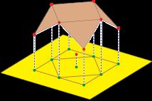 Three regular subdivisions