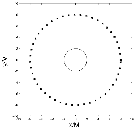 Test calculation for a WD orbiting a much more massive BH at