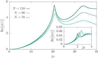Dynamics of the rescaled cumulant generating function