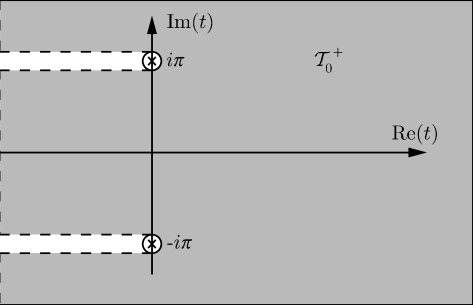 The shadowed region represents the domain of validity for the local approximation theorem for the stable separatrix.