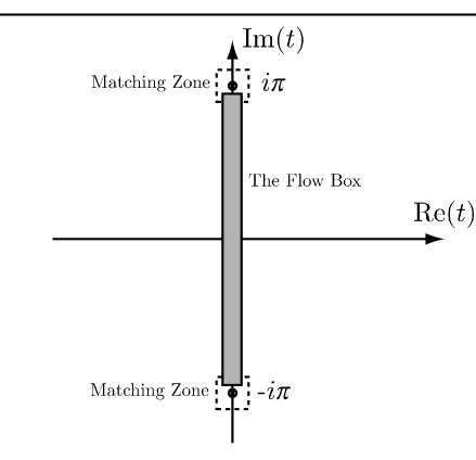 Time component of the flow box coordinates (