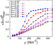 (Color online) Normalized mean overlap