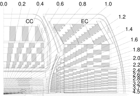 Schematic view of a portion of the D0 calorimeters showing the transverse and longitudinal segmentation patterns. The rays indicate the pseudorapidity measured from the center of the detector (