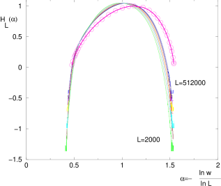 (Color online) Wetting with loop exponent