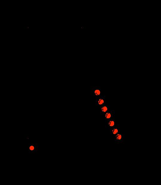 Longitudinal scaling of