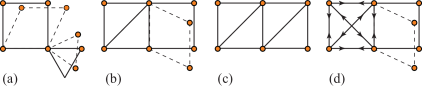(a) to (c) Frames satisfying the Maxwell rule. (a) has