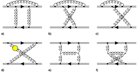 Two-gluon exchange diagrams in QCD that remain in Feynman gauge.