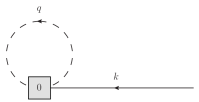 Feynman graphs relevant for the calculation of current proton-to-vacuum matrix elements to leading one-loop order. While