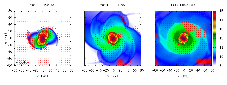 Snapshots of the density profile for the merger of binary neutron stars for an equal-mass model APR4-135135. The first row shows the density profiles in the equatorial plane and in the central region, and second – fourth ones show the density profile for a wide region in the