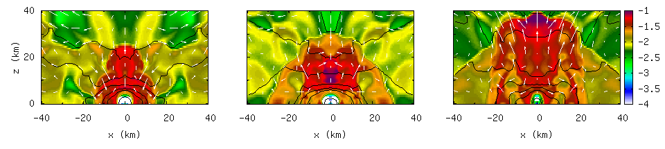 Snapshots of the thermal part of the specific internal energy (