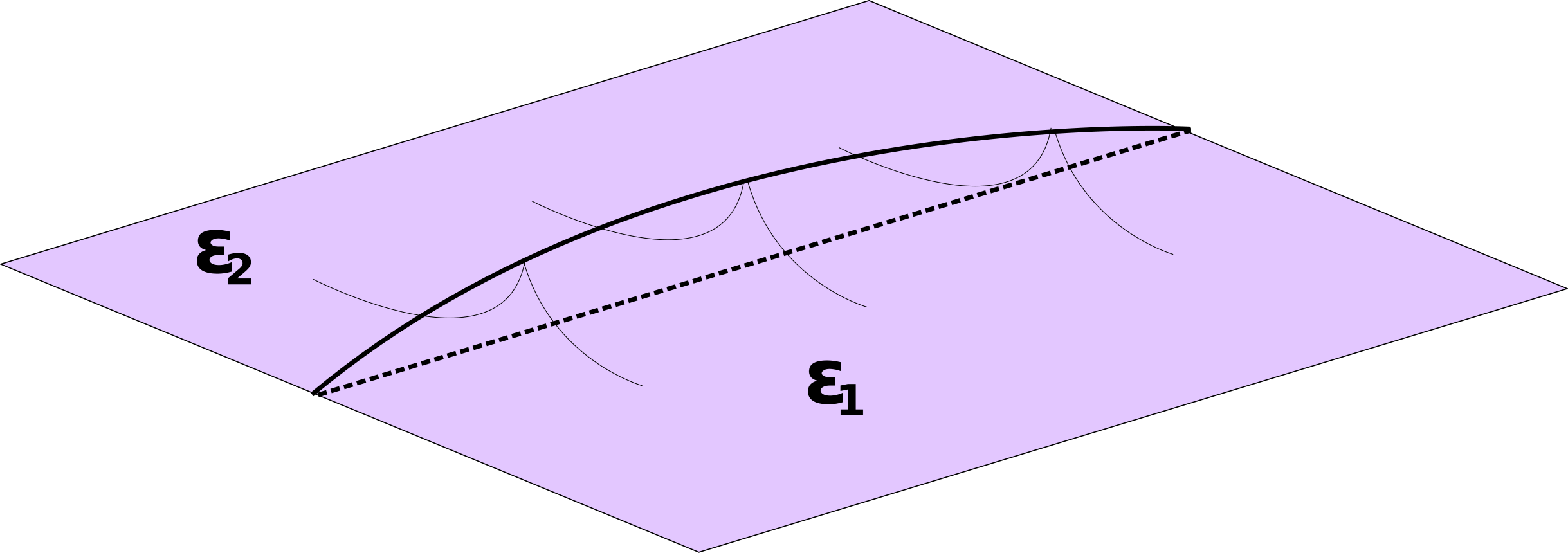 The configuration for the calculation of the renormalization of