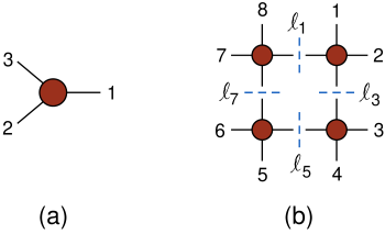 Two types of processes involving massless particles for which complex momenta are very useful: (a) three-point amplitudes, and (b) generalized unitarity cuts.