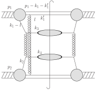Diagrans with one gluon exchanged between remnants of