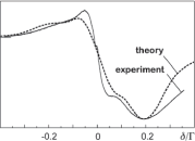 The comparison of experimental absorption spectrum (acquired under the same experimental conditions as in Fig.
