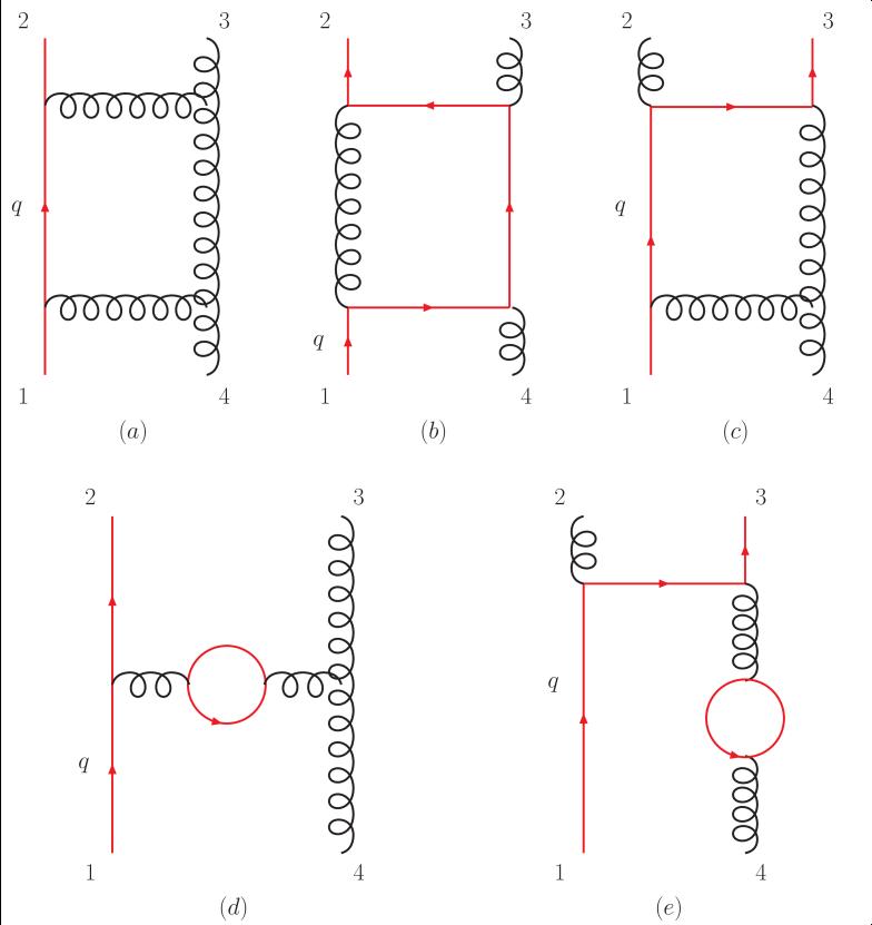 Sample diagrams corresponding to the (a)