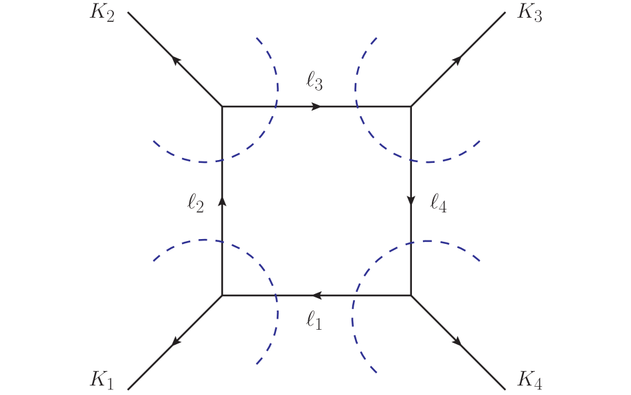 Evaluation of a box function coefficient using quadruple cuts. The four on-shell conditions on the loop momentum reduce the integration to an algebraic product of four tree amplitudes.