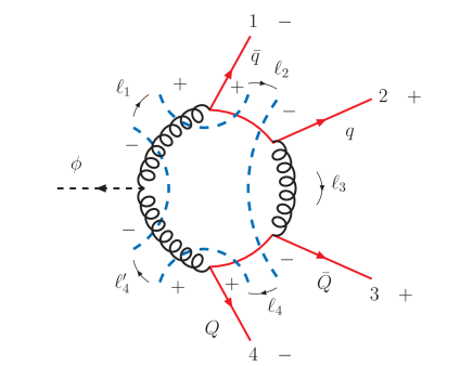 Quadruple cut for the evaluation of the easy-two-mass box coefficient