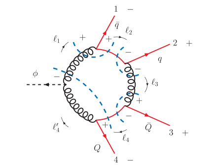 Quadruple cut for the evaluation of the one-mass box coefficient