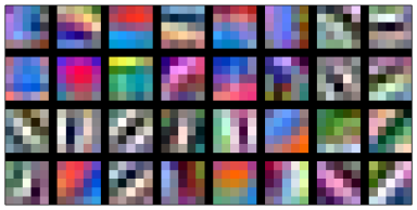 Convolution filters learned on the CIFAR-10 classification task. The non-sparse kernels on the left come from a baseline model using classical weight decay as regularization. Incorporating a sparsity-inducing