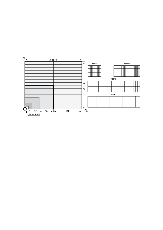 Left: a quadrant of M1 station. Each rectangle represents one chamber. Right: division into logical pads of four chambers belonging to the four regions of station M1. In stations M2, M3 (M4, M5) the number of pad columns per chamber is double (half) the number in the corresponding region of station M1, while the number of pad rows is the same.
