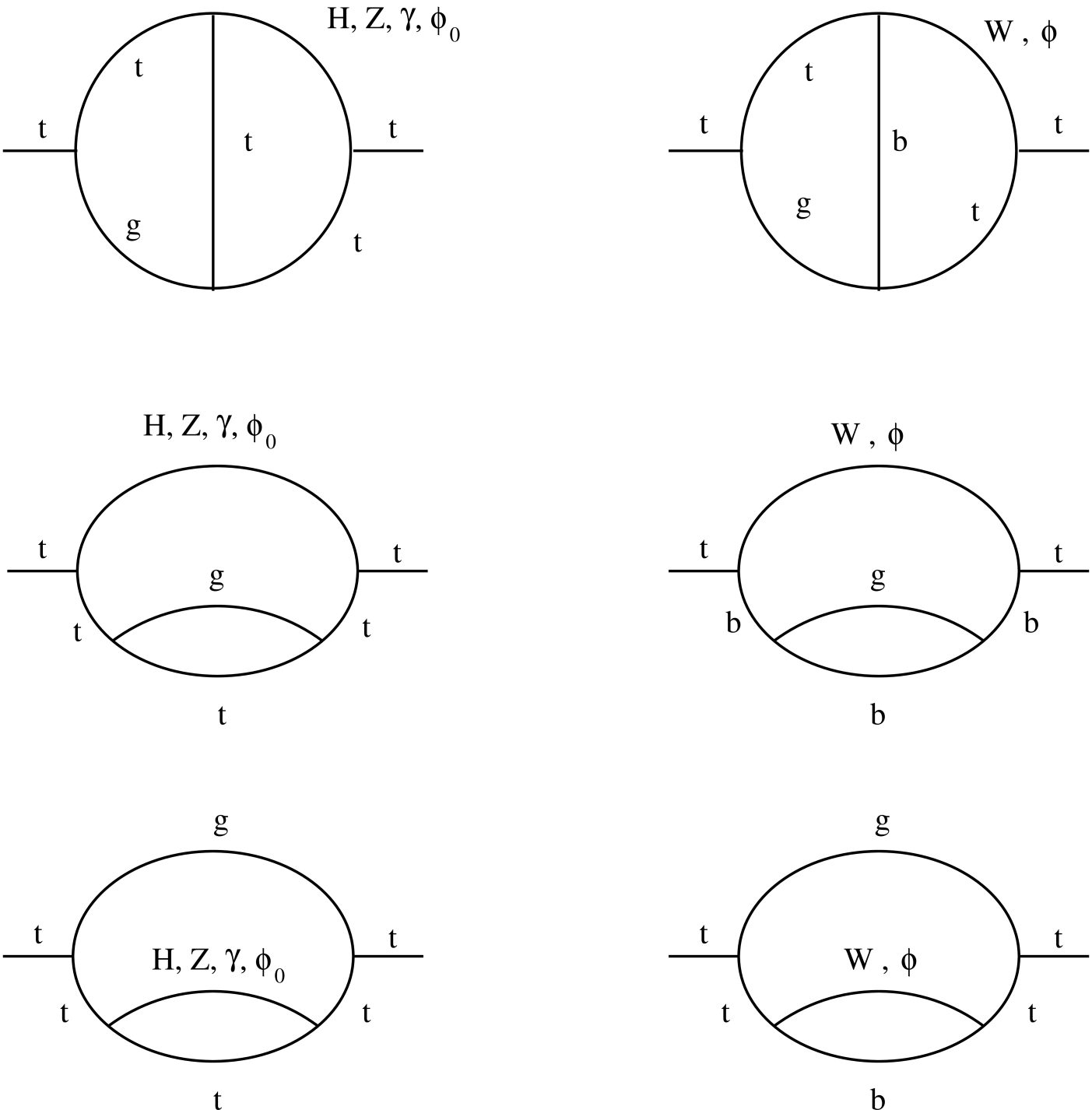 The two–loop one–particle irreducible diagrams contributing to the pole mass of a quark.