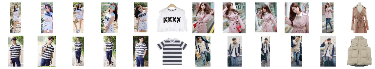 Example images of LookBook. A product image is associated with multiple fashion model images.