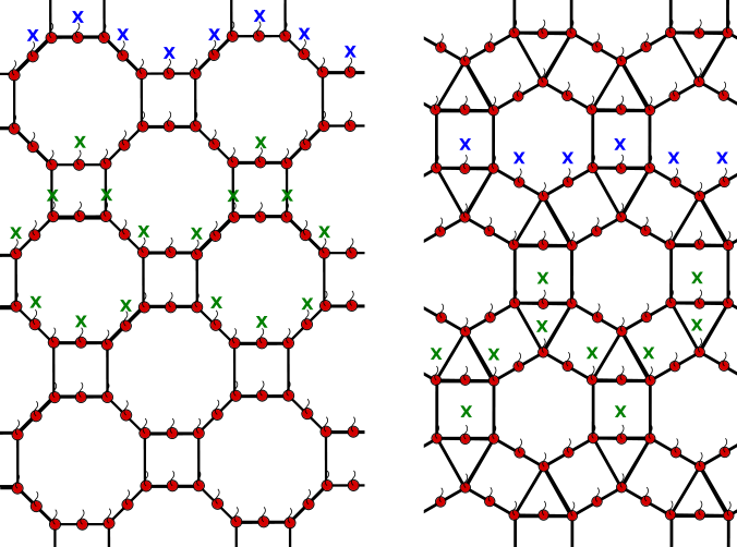 Partially decorated Archimedean lattices and their ribbon symmetries. Left: The dressed