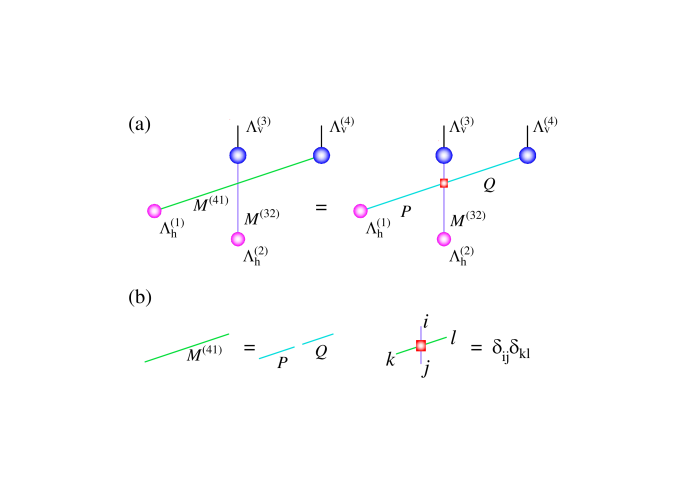 (a) The cross gate indicated by the red square mediates the long range connections between