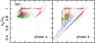 Frequency maps of particles in