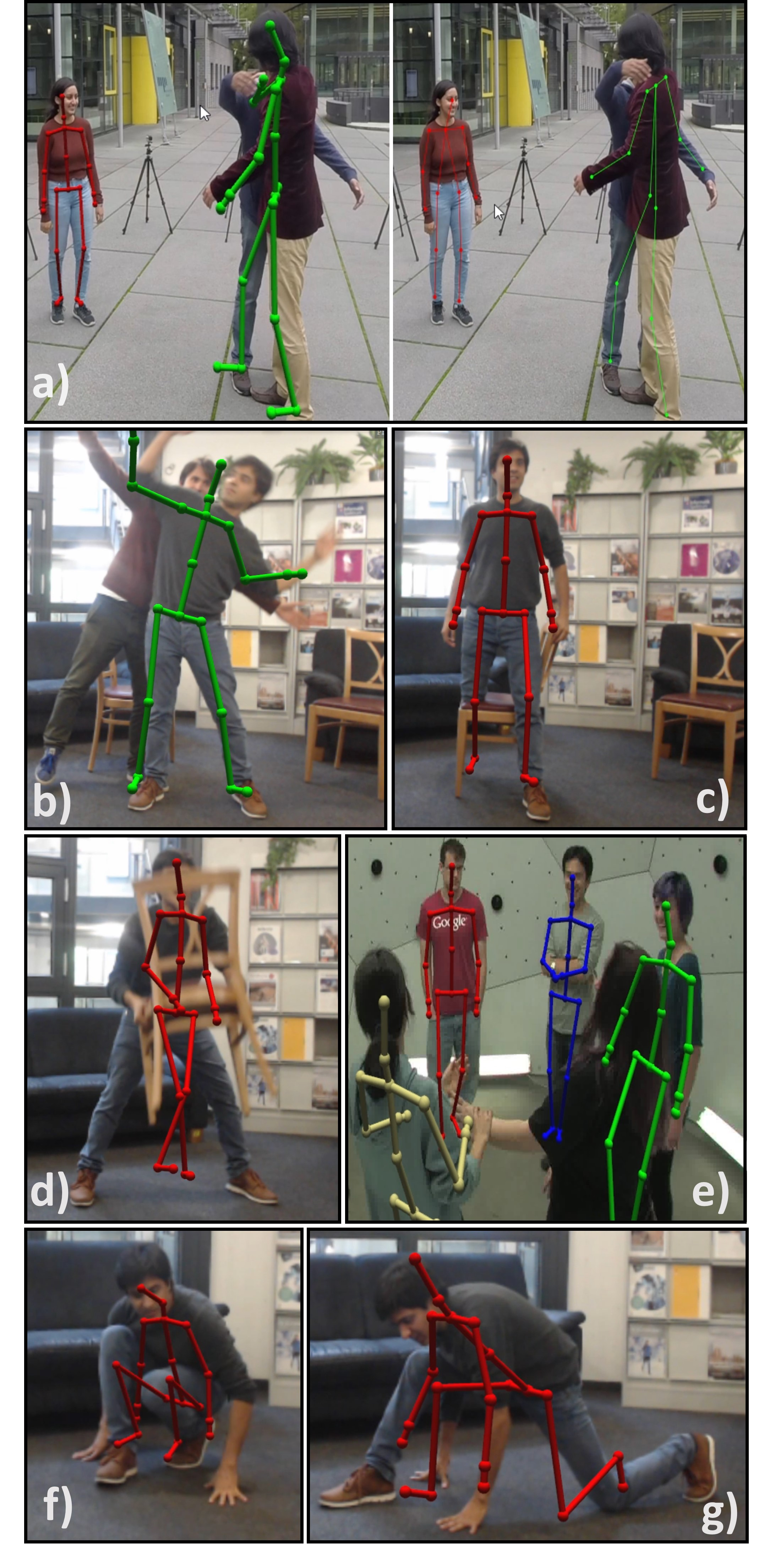 a),c) 3D pose inaccuracy due to 2D pose limb confusion, b) Person not detected due to neck occlusion, d),e) 3D misprediction and person undetected under extreme occlusion, f),g) 2D-3D pose alignment becomes unreliable in cases with significant self occlusion