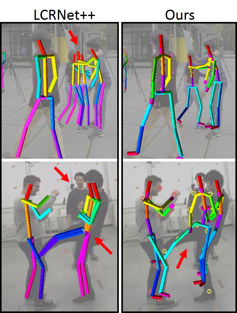 Our pose estimates (right) are qualitatively and quantitatively comparable to LCRNet++
