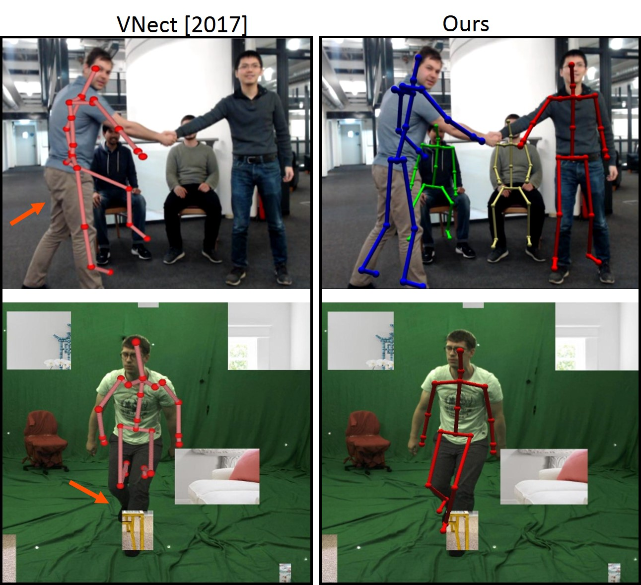 Real-time 3D Pose approaches such as VNect