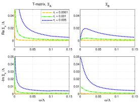 [color online] Self-energies within the t-matrix in the multilayer as a function of the frequency