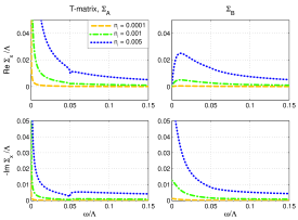 [color online] Self-energies within the t-matrix approximation in the bilayer as a function of the frequency