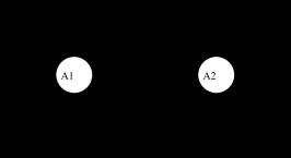 A generic one loop MHV diagram or unitarity cut.