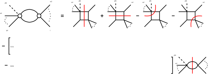 Decomposition of the MHV diagram of fig. 2(e) contributing to the