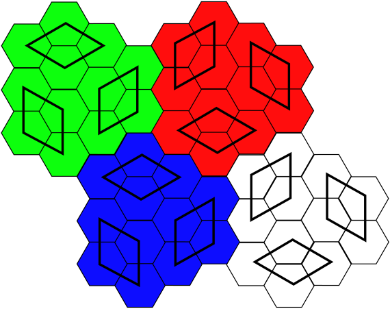 Cartoon of a dimer pattern with a maximal number of independently flippable pairs of spins. To obtain the corresponding spin pattern, one has to choose a gauge, i.e.one has to make a choice of which bonds are antiferromagnetic. Fig.