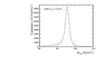 (left) Template fit to the (left panel) positive and (right panel) negative muon