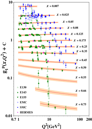 (Color online) Current type-1 analysis results are compared with