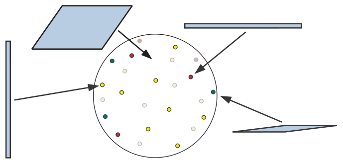 F-theory on K3 ellipticaly fibered over a sphere. The dots indicate the 24 degeneration loci of the elliptic fiber.