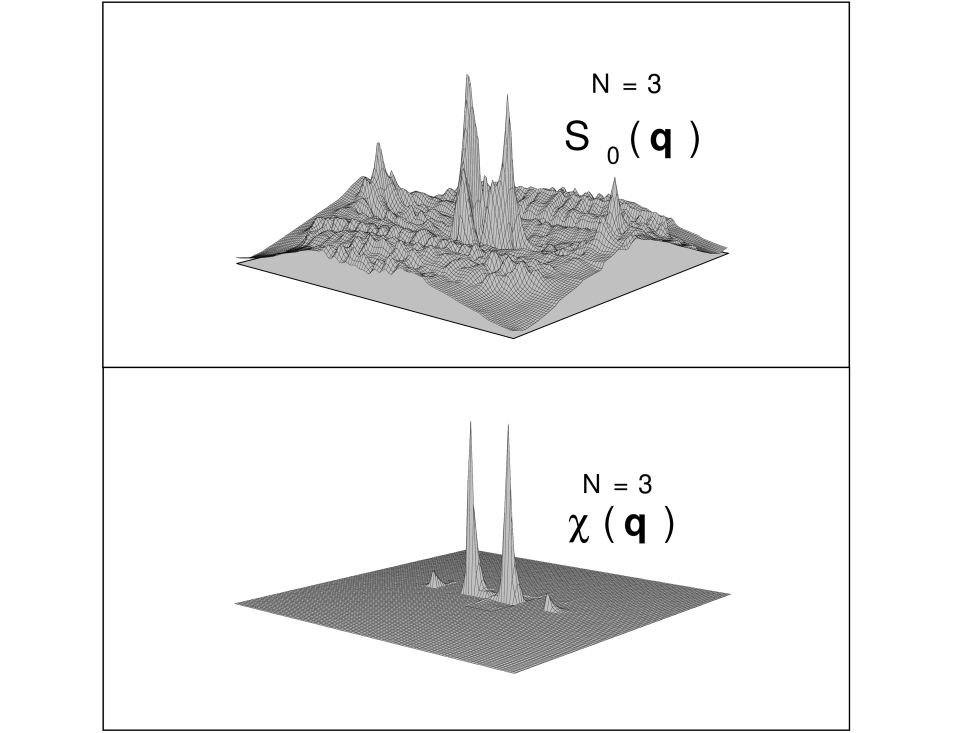 Same as in Fig. 3, for