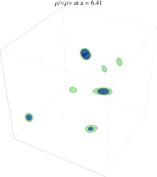 Results from a lattice simulation of the KKLT model with