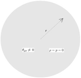 Spherically symmetric source