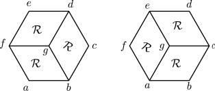 Graphical representation of YBE. A paralellogram represents the R-matrix, which for an IRF model is the weight