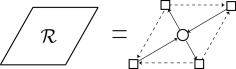 The R-matrix is obtained from the partition function of the quiver on the right.