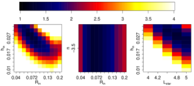 As Fig.4, but for model run BF, compared with the data set. Model BF1 is the model with minimum