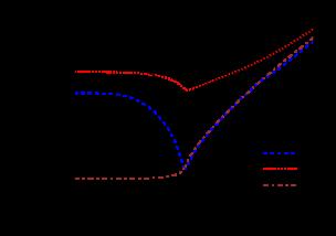 In-medium meson masses, (