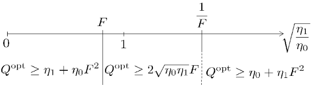 Lower bounds on the optimal failure probability for USD of two density matrices