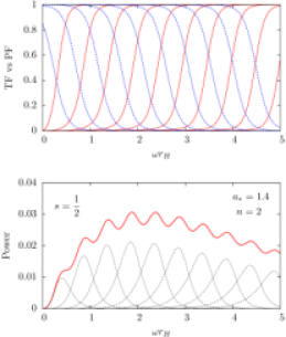 The top plots show the transmission coefficients (red, solid) and the Planckian factors (blue, dotted) as a function of