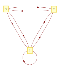 Quiver and toric diagram for